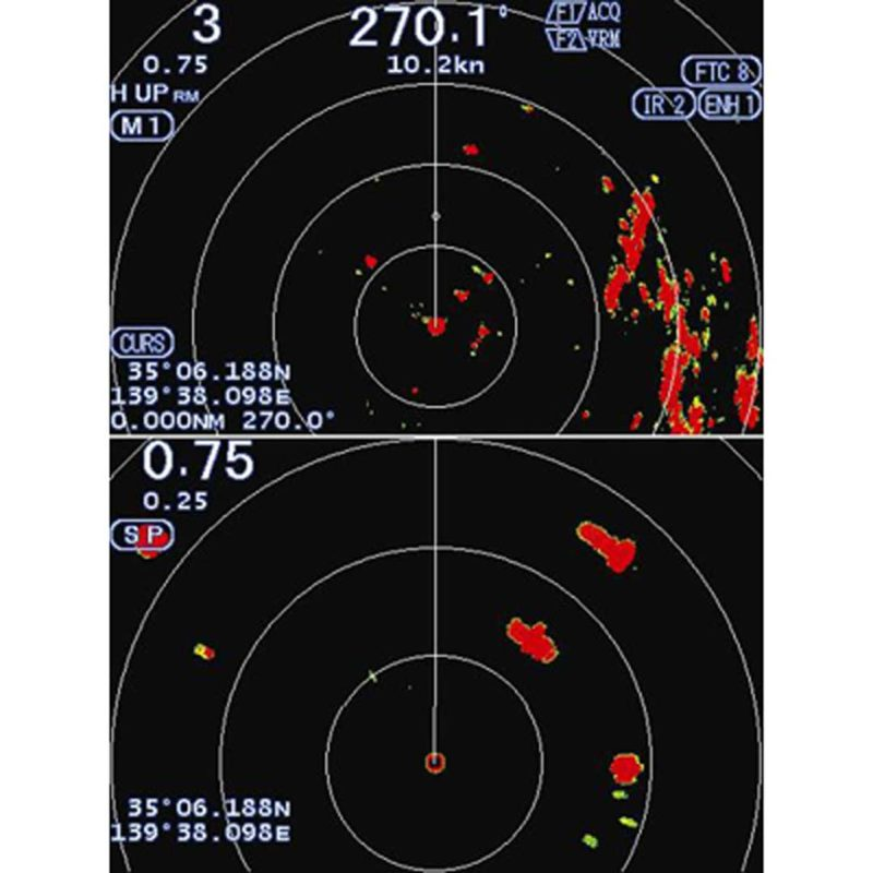 ELCOME - Koden - MDC-900 Series - Dual range display